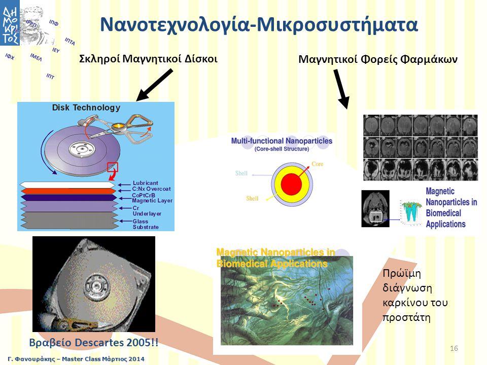 Γ. Φανουράκης – Master Class Μάρτιος 2014 16 Νανοτεχνολογία-ΜικροσυστήματαΙΠΦ ΙΠTA IEY IΠΤ IΜΕΛ IΦΧ IΒ IΒ Βραβείο Descartes 2005!! Σκληροί Μαγνητικοί