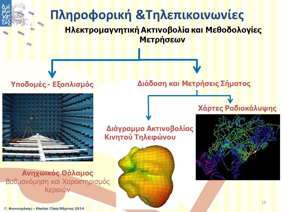 Γ. Φανουράκης – Master Class Μάρτιος 2014 18 Πληροφορική &Τηλεπικοινωνίες Ηλεκτρομαγνητική Ακτινοβολία και Μεθοδολογίες Μετρήσεων Διάγραμμα Ακτινοβολί