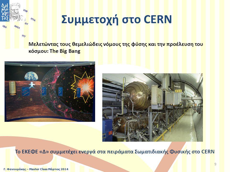 Γ. Φανουράκης – Master Class Μάρτιος 2014 9ΙΠΦ ΙΠTA IEY IΠΤ IΜΕΛ IΦΧ IΒ IΒ Συμμετοχή στο CERN Μελετώντας τους θεμελιώδεις νόμους της φύσης και την προ