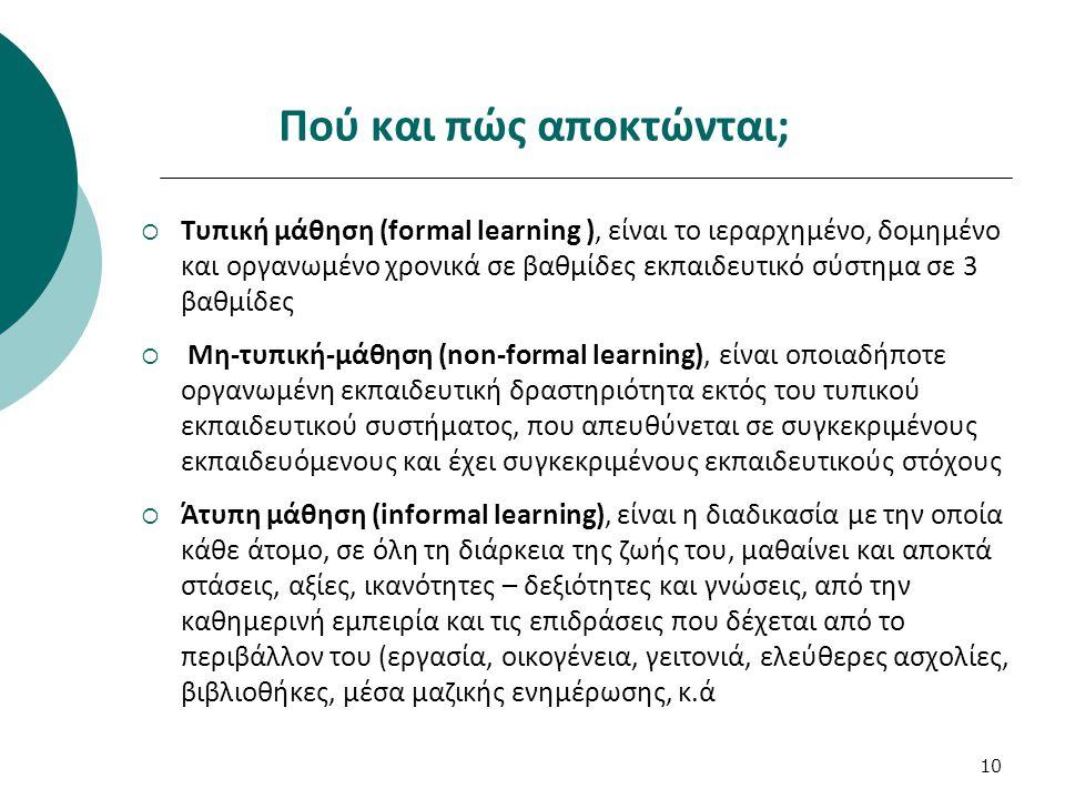 10 Πού και πώς αποκτώνται;  Τυπική μάθηση (formal learning ), είναι το ιεραρχημένο, δομημένο και οργανωμένο χρονικά σε βαθμίδες εκπαιδευτικό σύστημα σε 3 βαθμίδες  Μη-τυπική-μάθηση (non-formal learning), είναι οποιαδήποτε οργανωμένη εκπαιδευτική δραστηριότητα εκτός του τυπικού εκπαιδευτικού συστήματος, που απευθύνεται σε συγκεκριμένους εκπαιδευόμενους και έχει συγκεκριμένους εκπαιδευτικούς στόχους  Άτυπη μάθηση (informal learning), είναι η διαδικασία με την οποία κάθε άτομο, σε όλη τη διάρκεια της ζωής του, μαθαίνει και αποκτά στάσεις, αξίες, ικανότητες – δεξιότητες και γνώσεις, από την καθημερινή εμπειρία και τις επιδράσεις που δέχεται από το περιβάλλον του (εργασία, οικογένεια, γειτονιά, ελεύθερες ασχολίες, βιβλιοθήκες, μέσα μαζικής ενημέρωσης, κ.ά