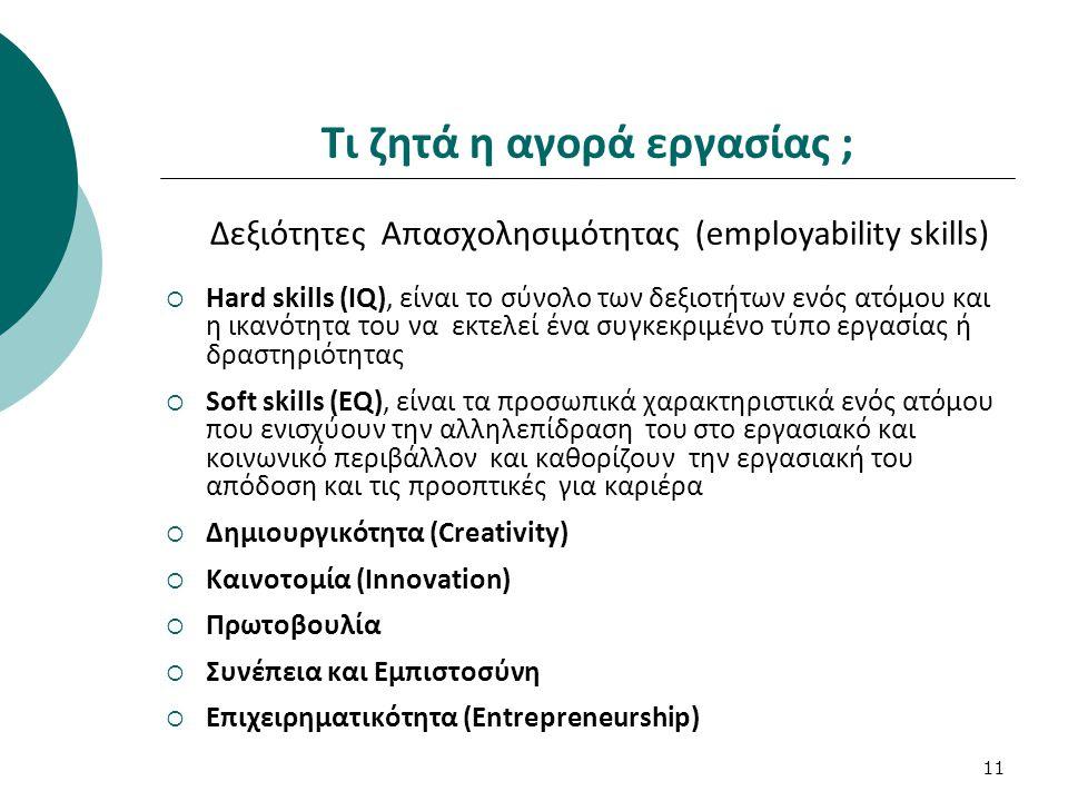11 Τι ζητά η αγορά εργασίας ; Δεξιότητες Απασχολησιμότητας (employability skills)  Hard skills (IQ), είναι το σύνολο των δεξιοτήτων ενός ατόμου και η ικανότητα του να εκτελεί ένα συγκεκριμένο τύπο εργασίας ή δραστηριότητας  Soft skills (EQ), είναι τα προσωπικά χαρακτηριστικά ενός ατόμου που ενισχύουν την αλληλεπίδραση του στο εργασιακό και κοινωνικό περιβάλλον και καθορίζουν την εργασιακή του απόδοση και τις προοπτικές για καριέρα  Δημιουργικότητα (Creativity)  Καινοτομία (Innovation)  Πρωτοβουλία  Συνέπεια και Εμπιστοσύνη  Επιχειρηματικότητα (Entrepreneurship)