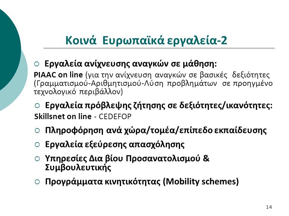 14 Κοινά Ευρωπαϊκά εργαλεία-2  Εργαλεία ανίχνευσης αναγκών σε μάθηση: PIAAC on line (για την ανίχνευση αναγκών σε βασικές δεξιότητες (Γραμματισμού-Αριθμητισμού-Λύση προβλημάτων σε προηγμένο τεχνολογικό περιβάλλον)  Εργαλεία πρόβλεψης ζήτησης σε δεξιότητες/ικανότητες: Skillsnet οn line - CEDEFOP  Πληροφόρηση ανά χώρα/τομέα/επίπεδο εκπαίδευσης  Εργαλεία εξεύρεσης απασχόλησης  Υπηρεσίες Δια βίου Προσανατολισμού & Συμβουλευτικής  Προγράμματα κινητικότητας (Μobility schemes)