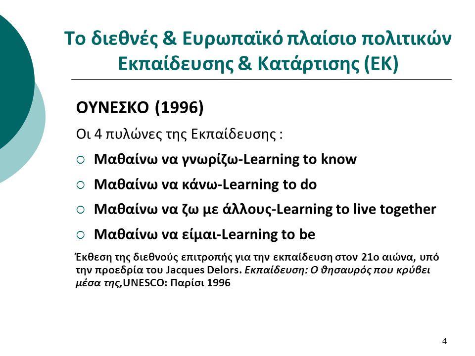 4 Το διεθνές & Ευρωπαϊκό πλαίσιο πολιτικών Εκπαίδευσης & Κατάρτισης (ΕΚ) ΟΥΝΕΣΚΟ (1996) Οι 4 πυλώνες της Εκπαίδευσης :  Μαθαίνω να γνωρίζω-Learning to know  Μαθαίνω να κάνω-Learning to do  Μαθαίνω να ζω με άλλους-Learning to live together  Μαθαίνω να είμαι-Learning to be Έκθεση της διεθνούς επιτροπής για την εκπαίδευση στον 21ο αιώνα, υπό την προεδρία του Jacques Delors.