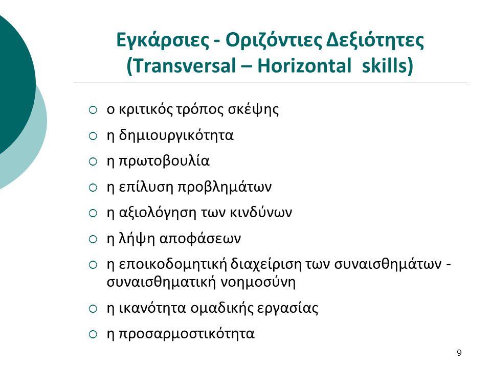 9 Εγκάρσιες - Οριζόντιες Δεξιότητες (Transversal – Horizontal skills)  ο κριτικός τρόπος σκέψης  η δημιουργικότητα  η πρωτοβουλία  η επίλυση προβλημάτων  η αξιολόγηση των κινδύνων  η λήψη αποφάσεων  η εποικοδομητική διαχείριση των συναισθημάτων - συναισθηματική νοημοσύνη  η ικανότητα ομαδικής εργασίας  η προσαρμοστικότητα