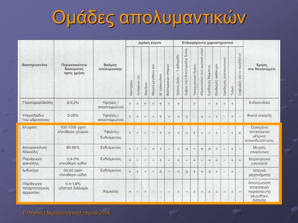 Ομάδες απολυμαντικών Ελληνική Μικροβιολογική Εταιρεία 2004