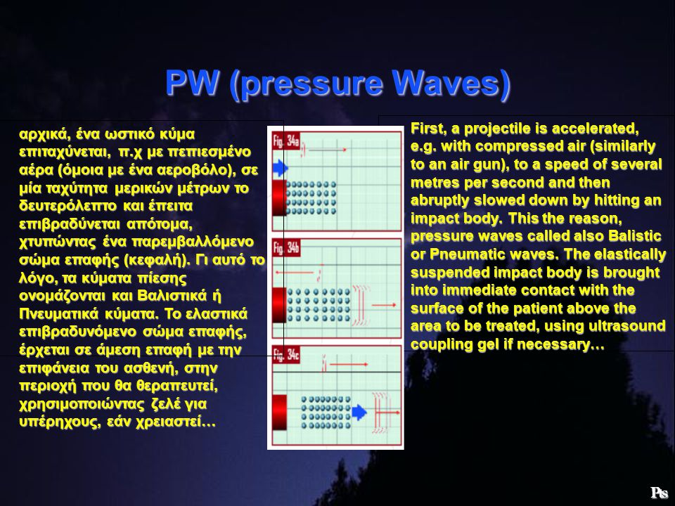 PW (pressure Waves) First, a projectile is accelerated, e.g.