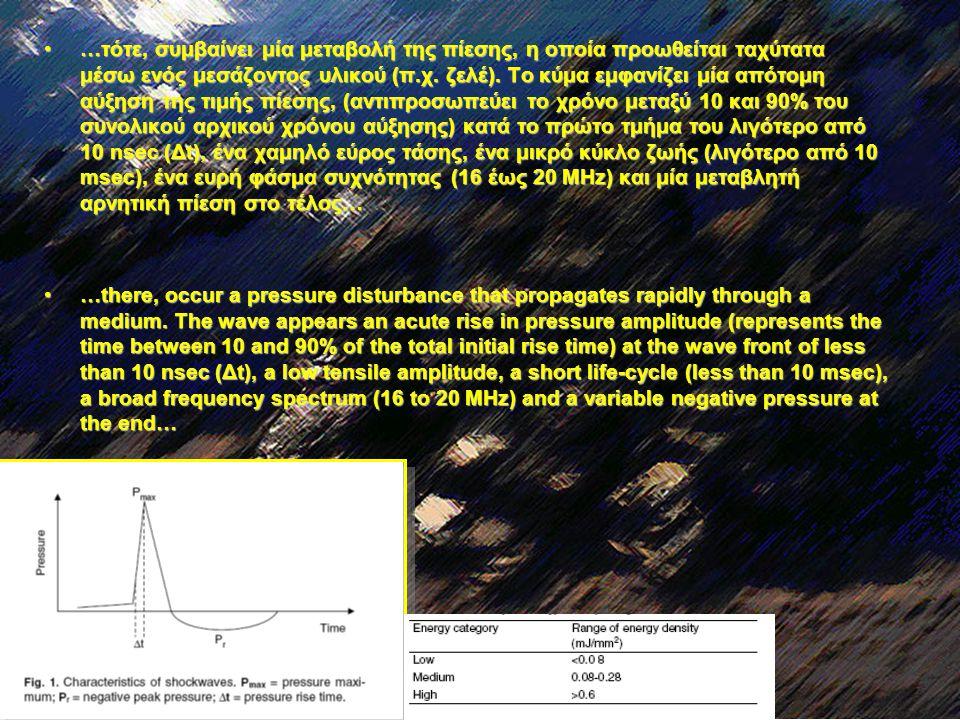 •Στο όριο μεταξύ δύο υλικών, ένα κρουστικό κύμα θα ανακλαστεί μερικώς, και μερικώς θα μεταδωθεί.