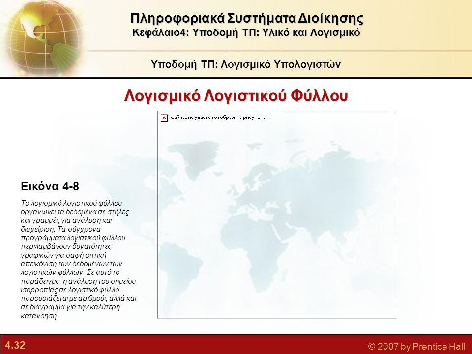 4.32 © 2007 by Prentice Hall Λογισμικό Λογιστικού Φύλλου Υποδομή ΤΠ: Λογισμικό Υπολογιστών Πληροφοριακά Συστήματα Διοίκησης Κεφάλαιο4: Υποδομή ΤΠ: Υλι