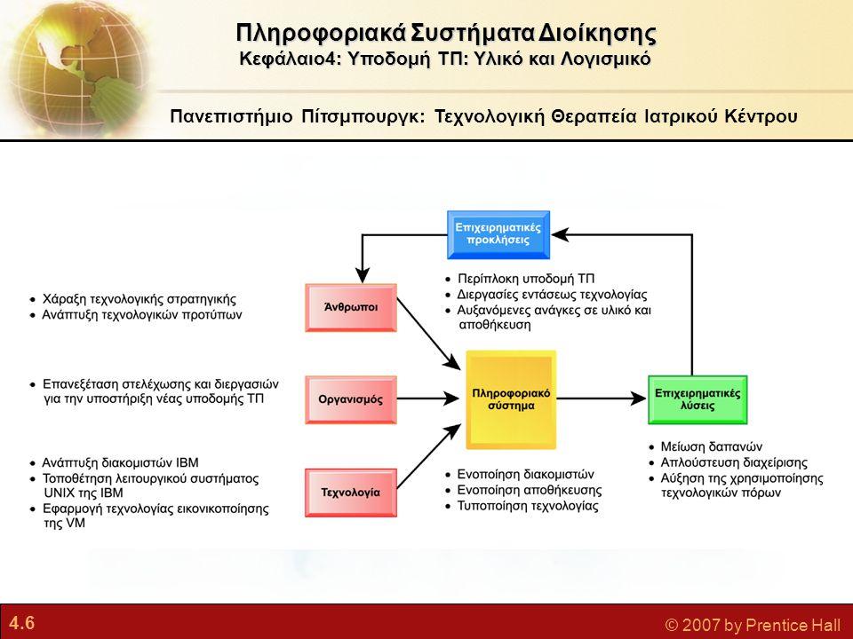 4.17 © 2007 by Prentice Hall Δίκτυο Αποθήκευσης Περιοχής (SAN) Υποδομή ΤΠ: Υλικό Υπολογιστών Πληροφοριακά Συστήματα Διοίκησης Κεφάλαιο4: Υποδομή ΤΠ: Υλικό και Λογισμικό Εικόνα 4-4 Το τυπικό δίκτυο αποθήκευσης περιοχής (SAN) αποτελείται από ένα διακομιστή, συσκευές αποθήκευσης, και συσκευές δικτύωσης και χρησιμοποιείται αποκλειστικά για αποθήκευση.