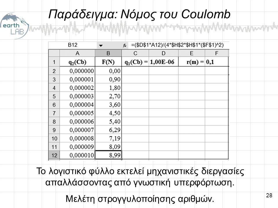 28 Παράδειγμα: Νόμος του Coulomb Το λογιστικό φύλλο εκτελεί μηχανιστικές διεργασίες απαλλάσσοντας από γνωστική υπερφόρτωση.