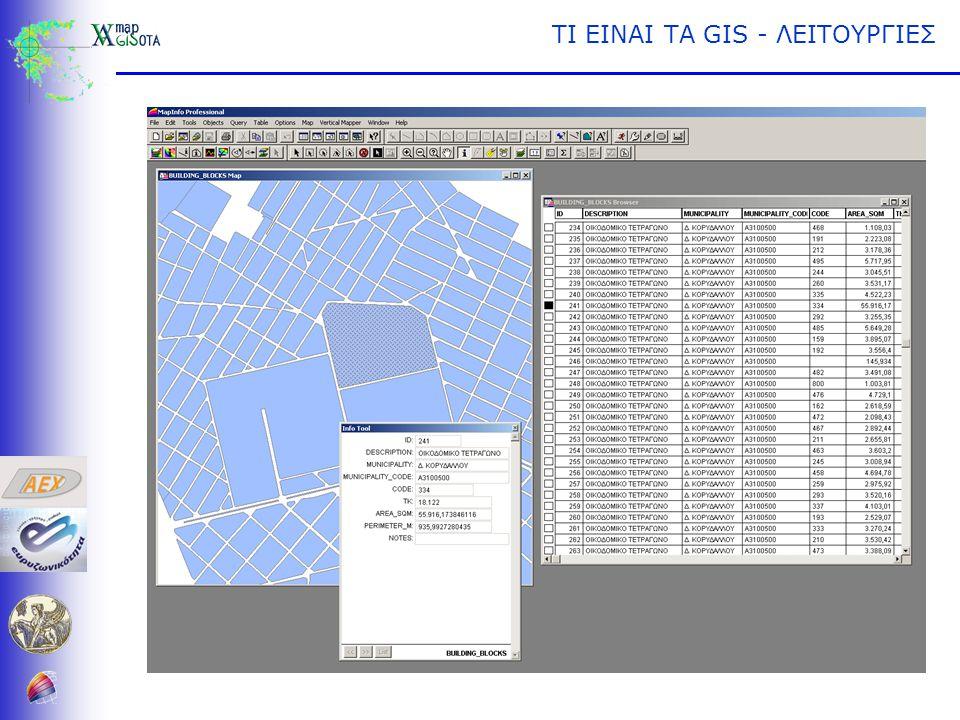 Επιλογή Γεωγραφικών Αντικειμένων Επιλογή Πληροφορίας από Βάση Δεδομένων Αναζήτηση πληροφορίας ΤΙ ΕΙΝΑΙ ΤΑ GIS - ΛΕΙΤΟΥΡΓΙΕΣ
