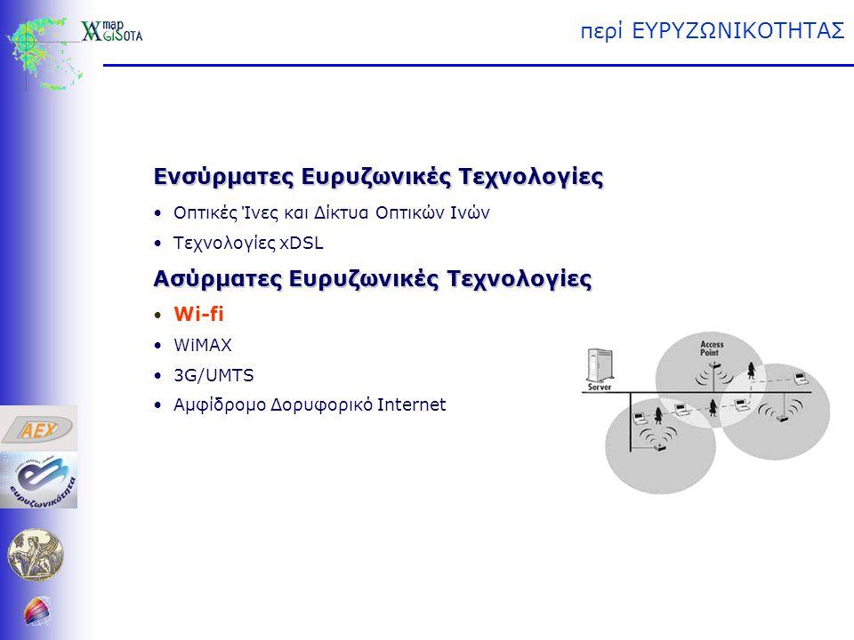 περί ΕΥΡΥΖΩΝΙΚΟΤΗΤΑΣ Ενσύρματες Ευρυζωνικές Τεχνολογίες • Οπτικές Ίνες και Δίκτυα Οπτικών Ινών • Τεχνολογίες xDSL Ασύρματες Ευρυζωνικές Τεχνολογίες •