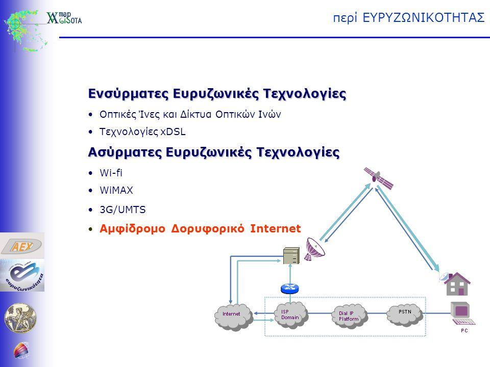 περί ΕΥΡΥΖΩΝΙΚΟΤΗΤΑΣ Ενσύρματες Ευρυζωνικές Τεχνολογίες • Οπτικές Ίνες και Δίκτυα Οπτικών Ινών • Τεχνολογίες xDSL Ασύρματες Ευρυζωνικές Τεχνολογίες • Wi-fi • WiMAX • 3G/UMTS • Αμφίδρομο Δορυφορικό Internet