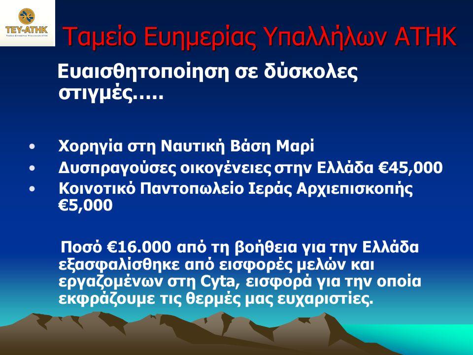 Ταμείο Ευημερίας Υπαλλήλων ΑΤΗΚ Ευαισθητοποίηση σε δύσκολες στιγμές….. •Χορηγία στη Ναυτική Βάση Μαρί •Δυσπραγούσες οικογένειες στην Ελλάδα €45,000 •Κ