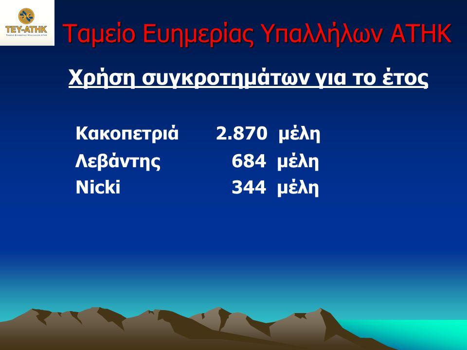 Ταμείο Ευημερίας Υπαλλήλων ΑΤΗΚ Χρήση συγκροτημάτων για το έτος Κακοπετριά 2.870 μέλη Λεβάντης 684 μέλη Nicki 344 μέλη