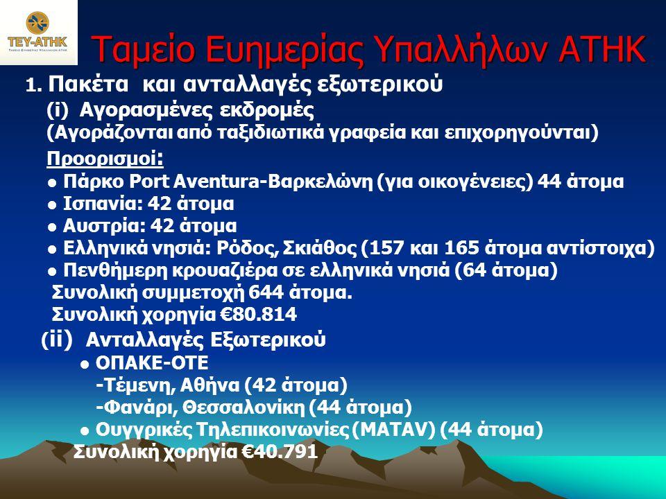 Ταμείο Ευημερίας Υπαλλήλων ΑΤΗΚ (iii) Πακέτα φθινοπωρινής/χειμερινής περιόδου • Προορισμοί: Αθήνα και Λονδίνο • Συμμετοχή: 412 μέλη • Συνολική χορηγία: €34.000