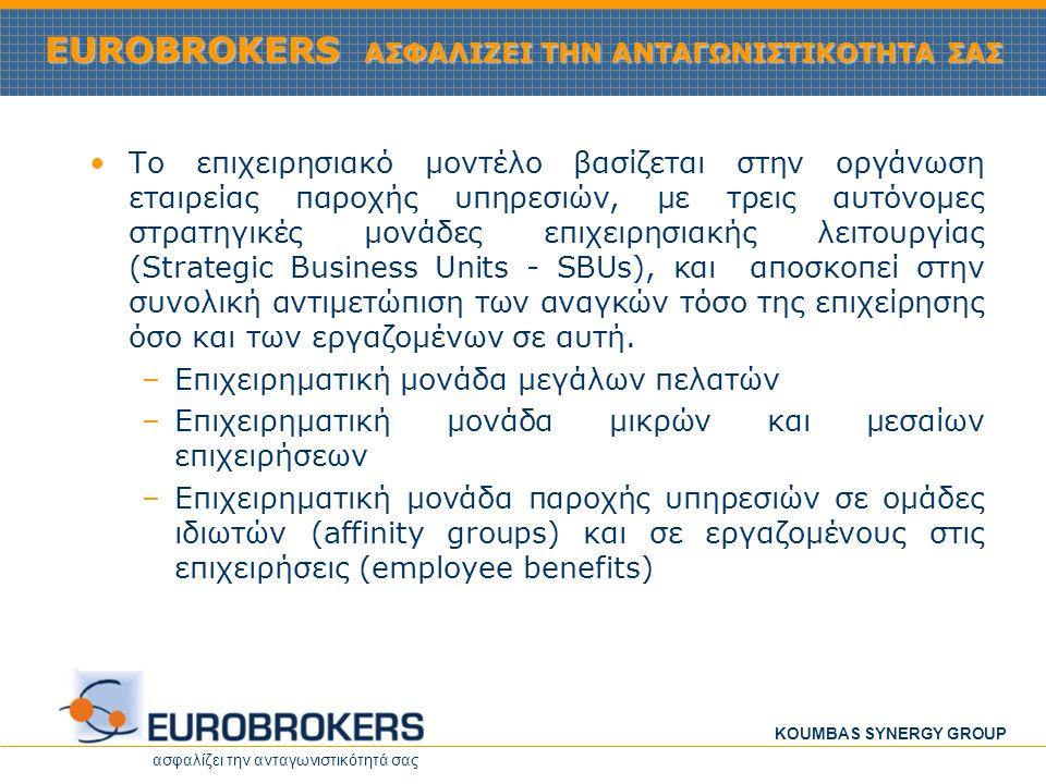 ασφαλίζει την ανταγωνιστικότητά σας KOUMBAS SYNERGY GROUP EUROBROKERS ΑΣΦΑΛΙΖΕΙ ΤΗΝ ΑΝΤΑΓΩΝΙΣΤΙΚΟΤΗΤΑ ΣΑΣ •Η δομή της εταιρίας ολοκληρώνεται με σύγχρονα συστήματα πληροφορικής και την εφαρμογή διεθνώς εφαρμοσμένων πρακτικών στον τομέα του marketing, ώστε να εγγυάται ταχεία και αποτελεσματική ανταπόκριση στις ανάγκες των πελατών της.