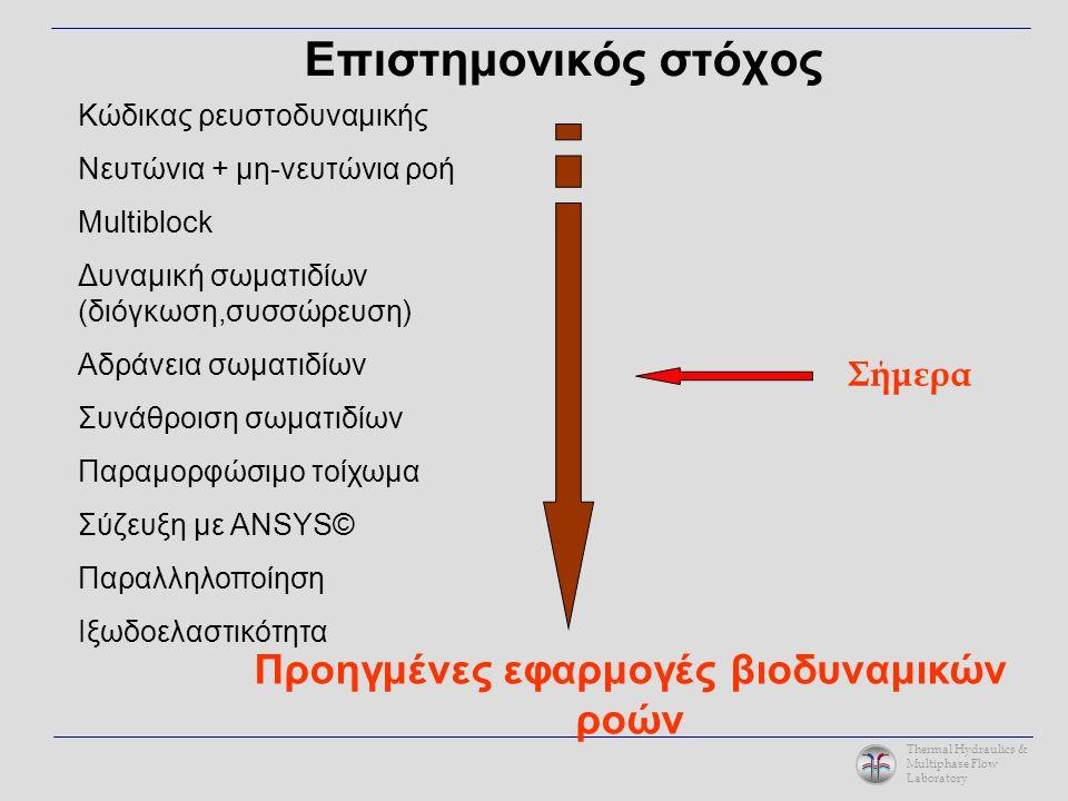 Thermal Hydraulics & Multiphase Flow Laboratory Επιστημονικός στόχος Κώδικας ρευστοδυναμικής Νευτώνια + μη-νευτώνια ροή Multiblock Δυναμική σωματιδίων (διόγκωση,συσσώρευση) Αδράνεια σωματιδίων Συνάθροιση σωματιδίων Παραμορφώσιμο τοίχωμα Σύζευξη με ANSYS© Παραλληλοποίηση Ιξωδοελαστικότητα Σήμερα Προηγμένες εφαρμογές βιοδυναμικών ροών