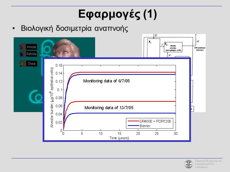 Thermal Hydraulics & Multiphase Flow Laboratory Εφαρμογές 2.