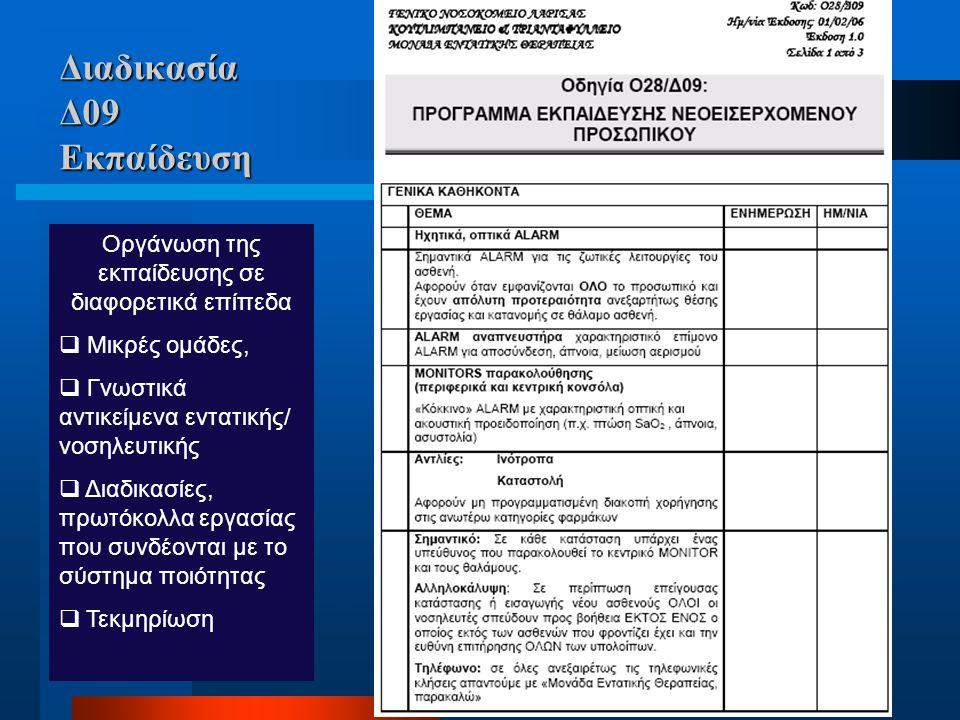 Διαδικασία Δ09 Εκπαίδευση Οργάνωση της εκπαίδευσης σε διαφορετικά επίπεδα  Μικρές ομάδες,  Γνωστικά αντικείμενα εντατικής/ νοσηλευτικής  Διαδικασίε