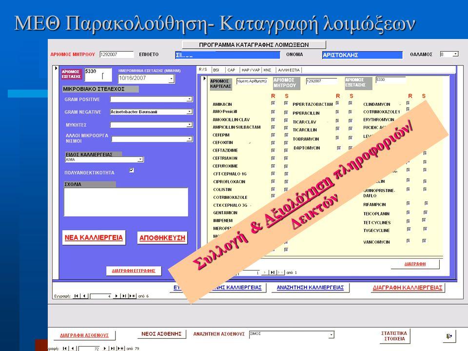 ΜΕΘ Παρακολούθηση- Καταγραφή λοιμώξεων Συλλογή & Αξιολόγηση πληροφοριών/ Δεικτών