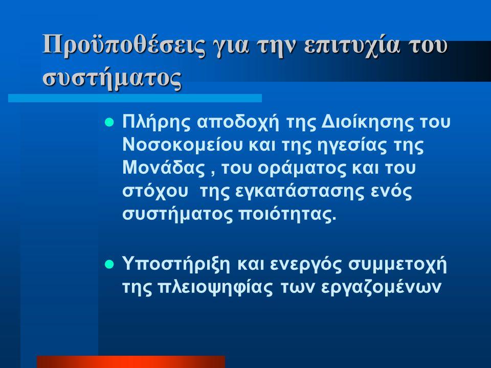 Προϋποθέσεις για την επιτυχία του συστήματος  Πλήρης αποδοχή της Διοίκησης του Νοσοκομείου και της ηγεσίας της Μονάδας, του οράματος και του στόχου τ