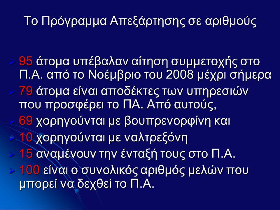 Βιβλιογραφία (2) ΗΛΕΚΤΡΟΝΙΚΕΣ ΠΗΓΕΣ www.ektepn.gr www.okana.gr www.emcdda.eu.intwww.emcdda.eu.int (συνεργασία φορέων για τη μείωση της ζήτησης) www.emcdda.eu.int www.who.int/about/definition/en/print.htmlwww.who.int/about/definition/en/print.html (ορισμός της υγείας) www.who.int/about/definition/en/print.html http://ar2004.emcdda.europa.eu/el/page118-el.htmlhttp://ar2004.emcdda.europa.eu/el/page118-el.html (συννοσηρότητα) http://ar2004.emcdda.europa.eu/el/page118-el.html www.ukhra.org/harm_reduction_definition.html#ref1www.ukhra.org/harm_reduction_definition.html#ref1 (μείωση της βλάβης) www.ukhra.org/harm_reduction_definition.html#ref1