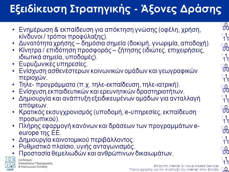 010101010101010010101010101010 Επιτροπή Internet & Value Added Services Πλάνο Δράσης για την Ανάπτυξη του Internet στην Ελλάδα 010101010101010010101010101010 010101010101010010101010101010 010101010101010010101010101010 Εξειδίκευση Στρατηγικής - Άξονες Δράσης •Ενημέρωση & εκπαίδευση για απόκτηση γνώσης (οφέλη, χρήση, κίνδυνοι / τρόποι προφύλαξης).