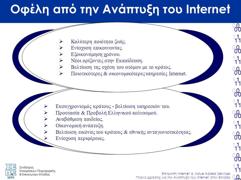 010101010101010010101010101010 Επιτροπή Internet & Value Added Services Πλάνο Δράσης για την Ανάπτυξη του Internet στην Ελλάδα 010101010101010010101010101010 010101010101010010101010101010 010101010101010010101010101010 Οφέλη από την Ανάπτυξη του Internet ΟΙΚΟΝΟΜΙΑ ΑΠΑΣΧΟΛΗΣΗ ΠΑΡΑΓΩΓΙΚΟΤΗΤΑ ΔΙΕΙΣΔΥΣΗ INTERNET ΕΠΙΧΕΙΡΗΣΕΙΣ ΙΔΙΩΤΕΣ ΚΡΑΤΟΣ  Επέκταση επιχειρηματικών δραστηριοτήτων.