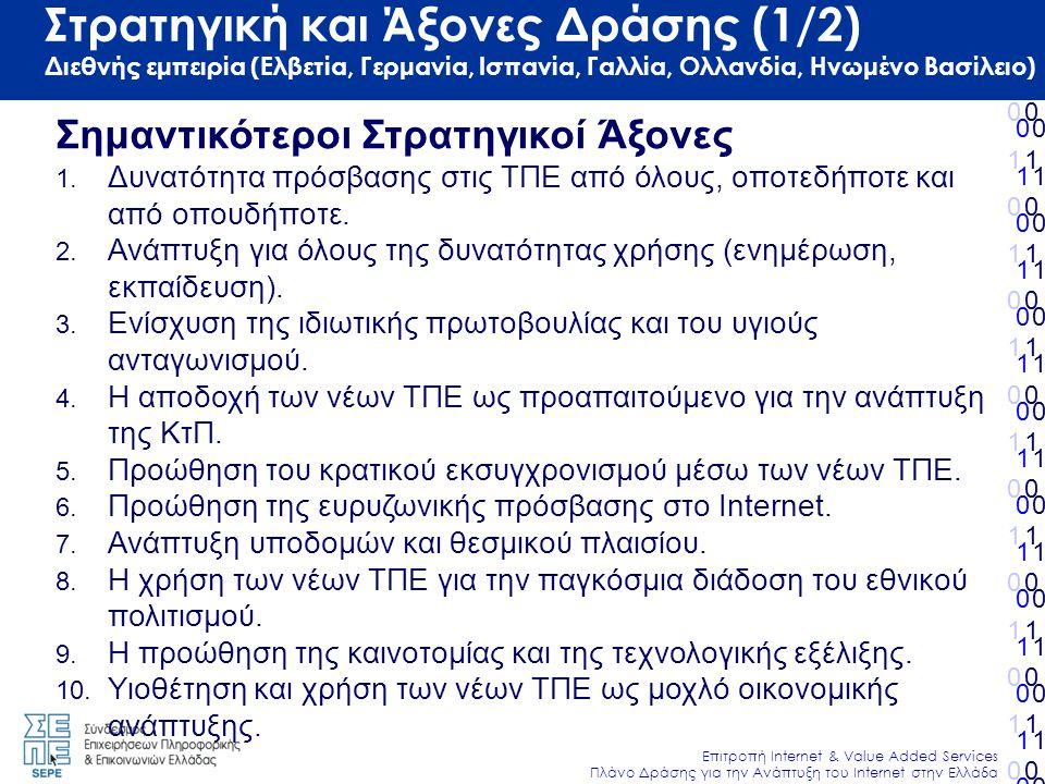 010101010101010010101010101010 Επιτροπή Internet & Value Added Services Πλάνο Δράσης για την Ανάπτυξη του Internet στην Ελλάδα 010101010101010010101010101010 010101010101010010101010101010 010101010101010010101010101010 Στρατηγική και Άξονες Δράσης (2/2) Ελληνική πραγματικότητα Στρατηγικοί Άξονες 1.Βελτίωση υπηρεσιών προς πολίτες και επιχειρήσεις.