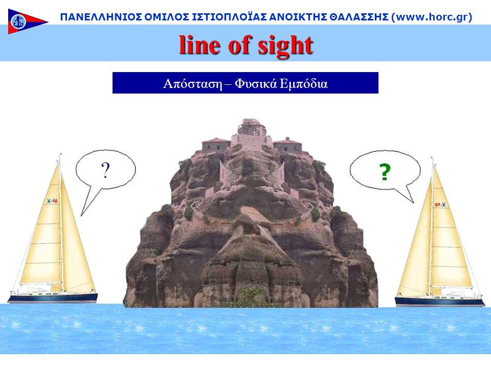 Απόσταση – Φυσικά Εμπόδια line of sight ΠΑΝΕΛΛΗΝΙΟΣ ΟΜΙΛΟΣ ΙΣΤΙΟΠΛΟΪΑΣ ΑΝΟΙΚΤΗΣ ΘΑΛΑΣΣΗΣ (www.horc.gr)