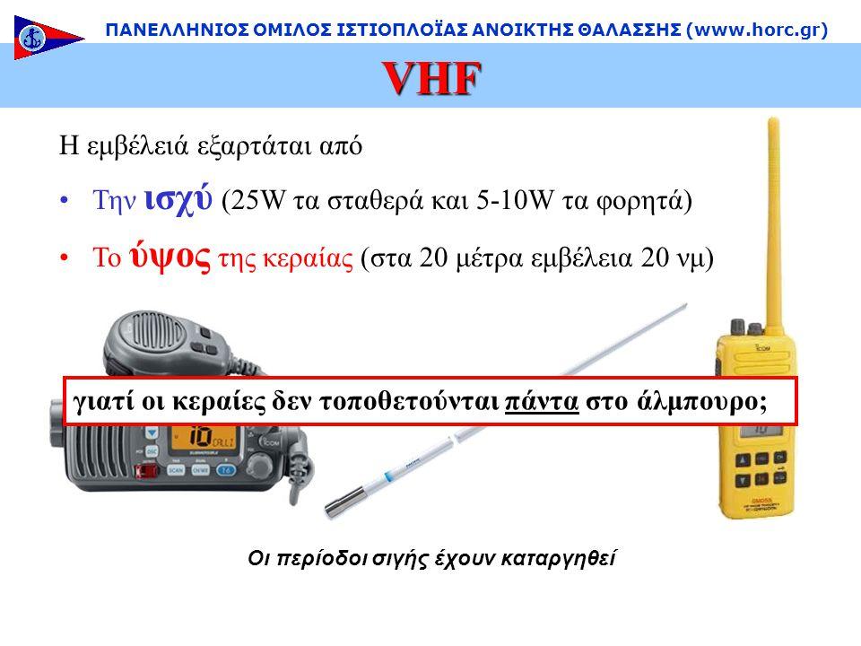 Η εμβέλειά εξαρτάται από •Την ισχύ (25W τα σταθερά και 5-10W τα φορητά) •Το ύψος της κεραίας (στα 20 μέτρα εμβέλεια 20 νμ) VHF ΠΑΝΕΛΛΗΝΙΟΣ ΟΜΙΛΟΣ ΙΣΤΙΟΠΛΟΪΑΣ ΑΝΟΙΚΤΗΣ ΘΑΛΑΣΣΗΣ (www.horc.gr) Οι περίοδοι σιγής έχουν καταργηθεί γιατί οι κεραίες δεν τοποθετούνται πάντα στο άλμπουρο;