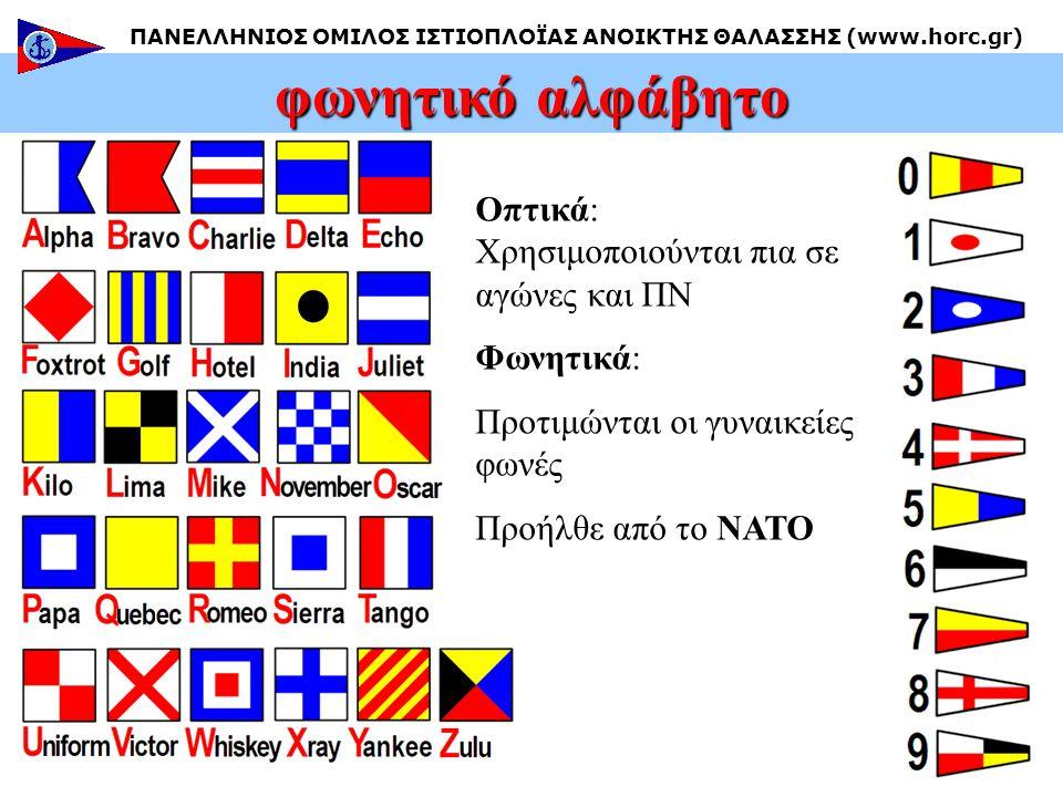Αποτέλεσμα εικόνας για Φωνητικό αλφάβητο του ΝΑΤΟ
