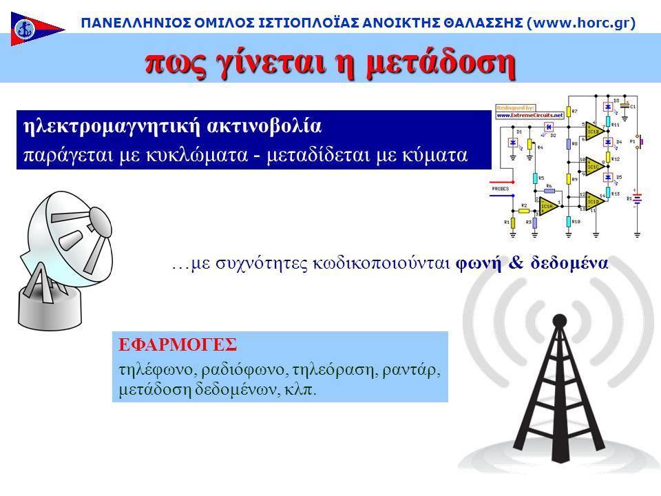 ηλεκτρομαγνητική ακτινοβολία παράγεται με κυκλώματα - μεταδίδεται με κύματα ΕΦΑΡΜΟΓΕΣ τηλέφωνο, ραδιόφωνο, τηλεόραση, ραντάρ, μετάδοση δεδομένων, κλπ.