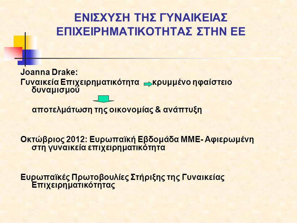 ΕΥΡΩΠΑΙΚΕΣ ΠΡΩΤΟΒΟΥΛΙΕΣ ΣΤΗΡΙΞΗΣ ΤΗΣ ΓΥΝΑΙΚΕΙΑΣ ΕΠΙΧΕΙΡΗΜΑΤΙΚΟΤΗΤΑΣ  Δίκτυο Πρεσβειρών (www.femens.gr)www.femens.gr Ενθάρρυνση γυναικών κάθε ηλικίας μέσω θετικών προτύπων γυναικείας επιχειρηματικότητας  Δίκτυο Μεντόρων (www.businessmentors.gr)www.businessmentors.gr Επιχειρηματίες μέντορες που μεταλαμπαδεύουν την εμπειρία και τη γνώση τους σε νέους επιχειρηματίες  Πρόγραμμα Erasmus (www.erasmus-entrepreneurs.eu)www.erasmus-entrepreneurs.eu Ανταλλαγές νέων επιχειρηματιών που μαθητεύουν για ένα εξάμηνο σε έμπειρους επιχειρηματίες- η συμμετοχή των γυναικών είναι υψηλότερη