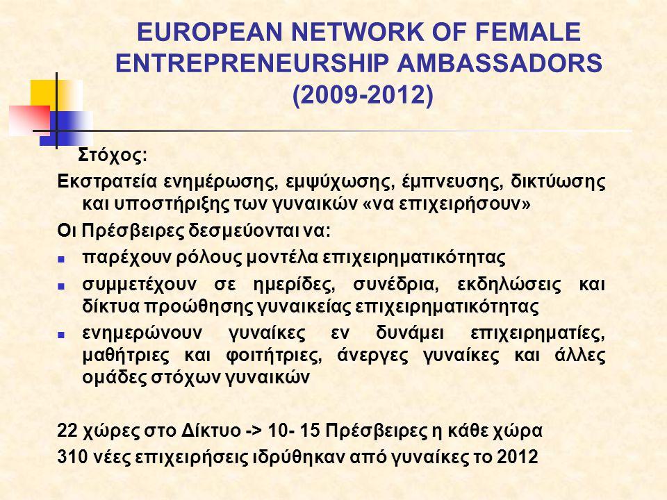 EUROPEAN NETWORK OF FEMALE ENTREPRENEURSHIP AMBASSADORS (2009-2012) Στόχος: Εκστρατεία ενημέρωσης, εμψύχωσης, έμπνευσης, δικτύωσης και υποστήριξης των