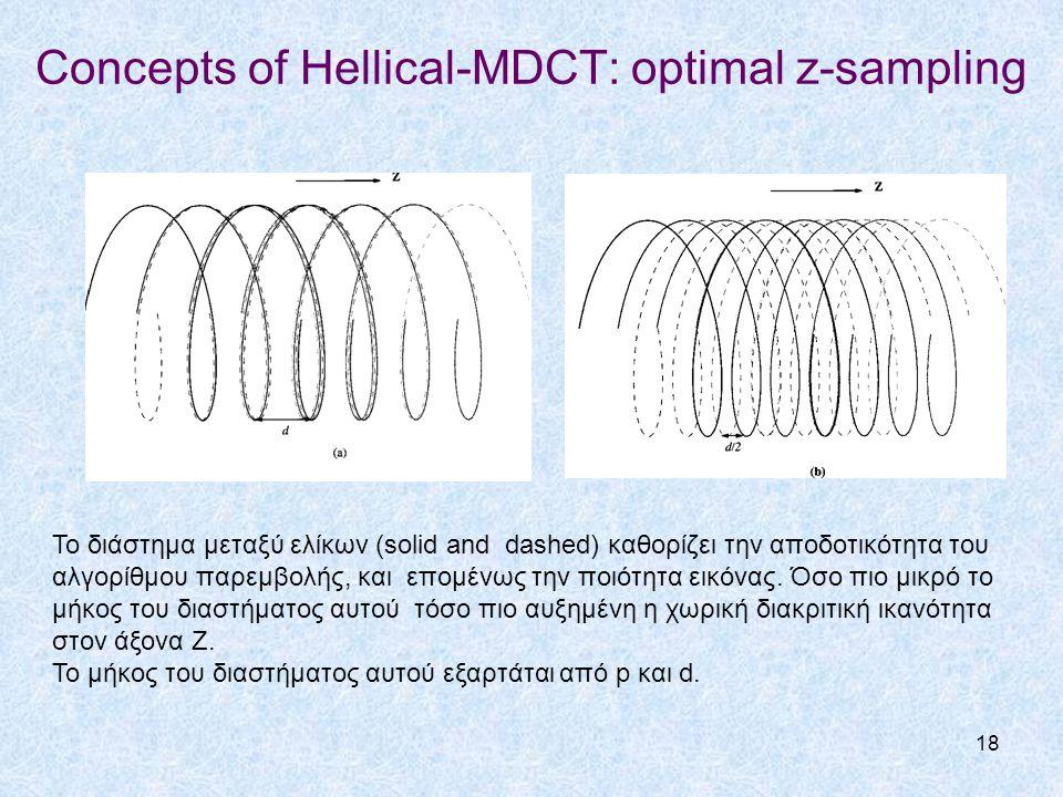 18 Concepts of Hellical-MDCT: optimal z-sampling Το διάστημα μεταξύ ελίκων (solid and dashed) καθορίζει την αποδοτικότητα του αλγορίθμου παρεμβολής, και επομένως την ποιότητα εικόνας.