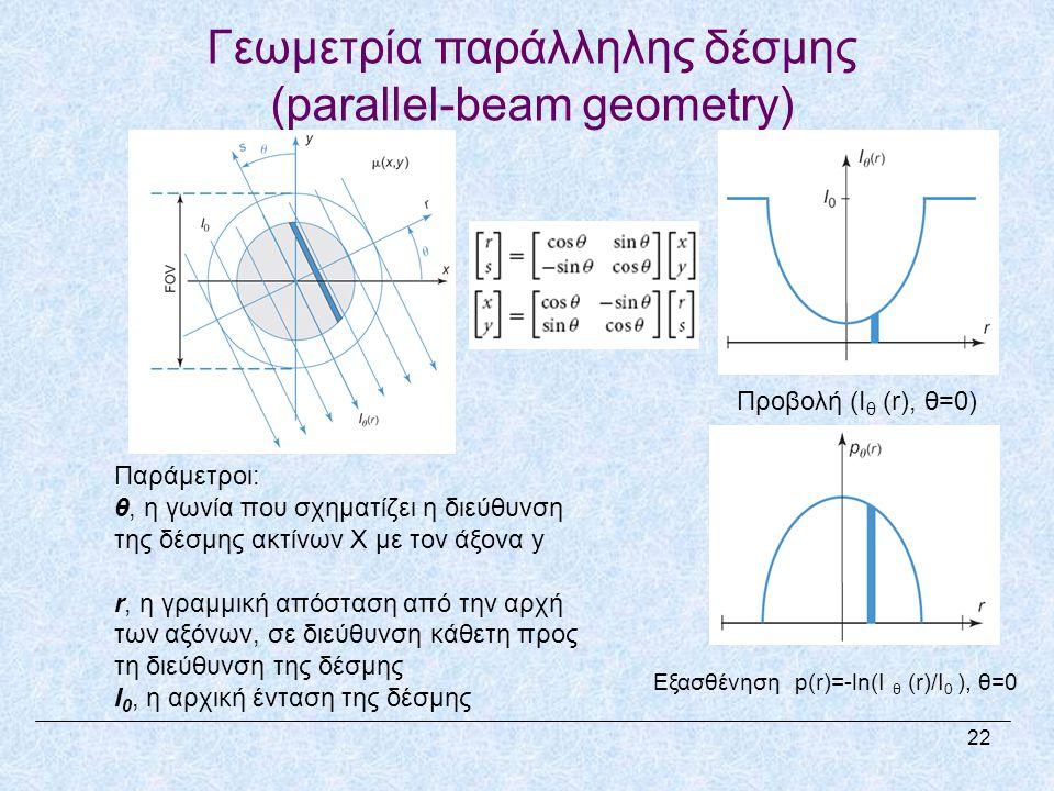Γεωμετρία παράλληλης δέσμης (parallel-beam geometry) Παράμετροι: θ, η γωνία που σχηματίζει η διεύθυνση της δέσμης ακτίνων X με τον άξονα y r, η γραμμική απόσταση από την αρχή των αξόνων, σε διεύθυνση κάθετη προς τη διεύθυνση της δέσμης I 0, η αρχική ένταση της δέσμης Προβολή (Ι θ (r), θ=0) Εξασθένηση p(r)=-ln(Ι θ (r)/I 0 ), θ=0 22