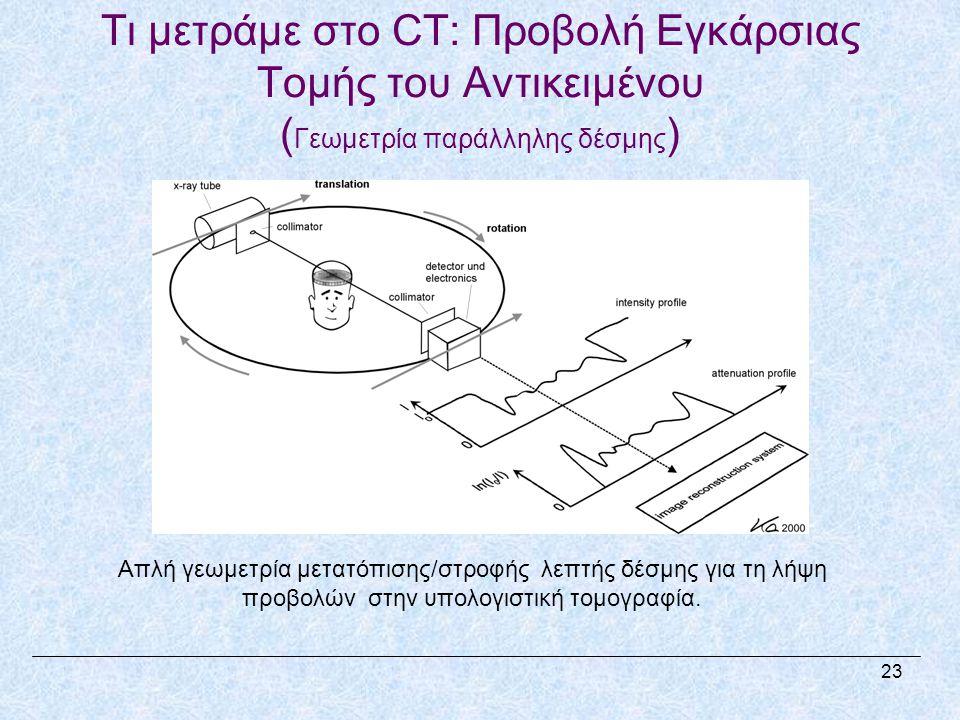 Τι μετράμε στο CT: Προβολή Εγκάρσιας Τομής του Αντικειμένου ( Γεωμετρία παράλληλης δέσμης ) Απλή γεωμετρία μετατόπισης/στροφής λεπτής δέσμης για τη λήψη προβολών στην υπολογιστική τομογραφία.