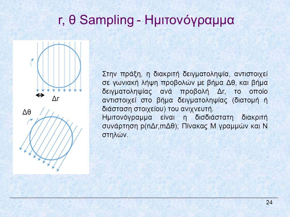 r, θ Sampling - Ημιτονόγραμμα Στην πράξη, η διακριτή δειγματοληψία, αντιστοιχεί σε γωνιακή λήψη προβολών με βήμα Δθ, και βήμα δειγματοληψίας ανά προβολή Δr, το οποίο αντιστοιχεί στο βήμα δειγματοληψίας (διατομή ή διάσταση στοιχείου) του ανιχνευτή.