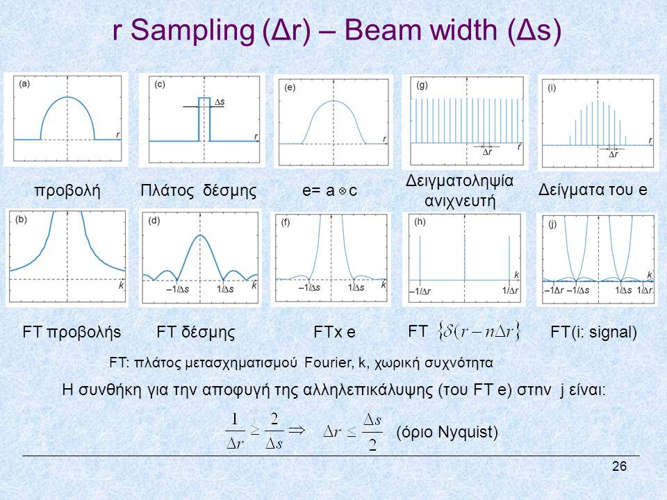 r Sampling (Δr) – Beam width (Δs) προβολή FT προβολήs Πλάτος δέσμης FT: πλάτος μετασχηματισμού Fourier, k, χωρική συχνότητα FT δέσμηςFTx e Δειγματοληψία ανιχνευτή Δείγματα του e FT(i: signal) Η συνθήκη για την αποφυγή της αλληλεπικάλυψης (του FT e) στnν j είναι: e= a c FT (όριο Nyquist) 26