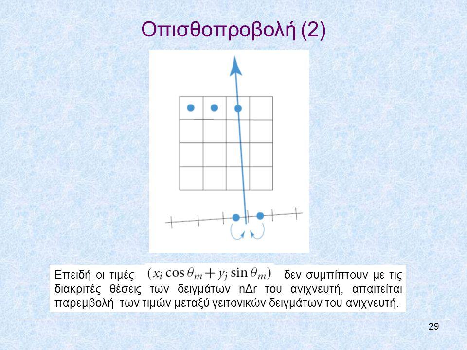 Οπισθοπροβολή (2) Επειδή οι τιμές δεν συμπίπτουν με τις διακριτές θέσεις των δειγμάτων nΔr του ανιχνευτή, απαιτείται παρεμβολή των τιμών μεταξύ γειτονικών δειγμάτων του ανιχνευτή.