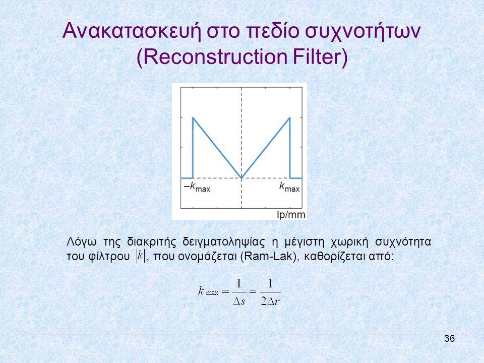 Λόγω της διακριτής δειγματοληψίας η μέγιστη χωρική συχνότητα του φίλτρου, που ονομάζεται (Ram-Lak), καθορίζεται από: Ανακατασκευή στο πεδίο συχνοτήτων (Reconstruction Filter) 36