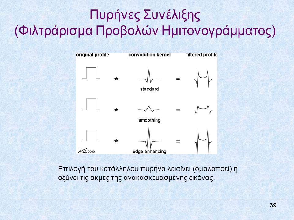 Πυρήνες Συνέλιξης (Φιλτράρισμα Προβολών Hμιτονογράμματος) Επιλογή του κατάλληλου πυρήνα λειαίνει (ομαλοποεί) ή οξύνει τις ακμές της ανακασκευασμένης εικόνας.