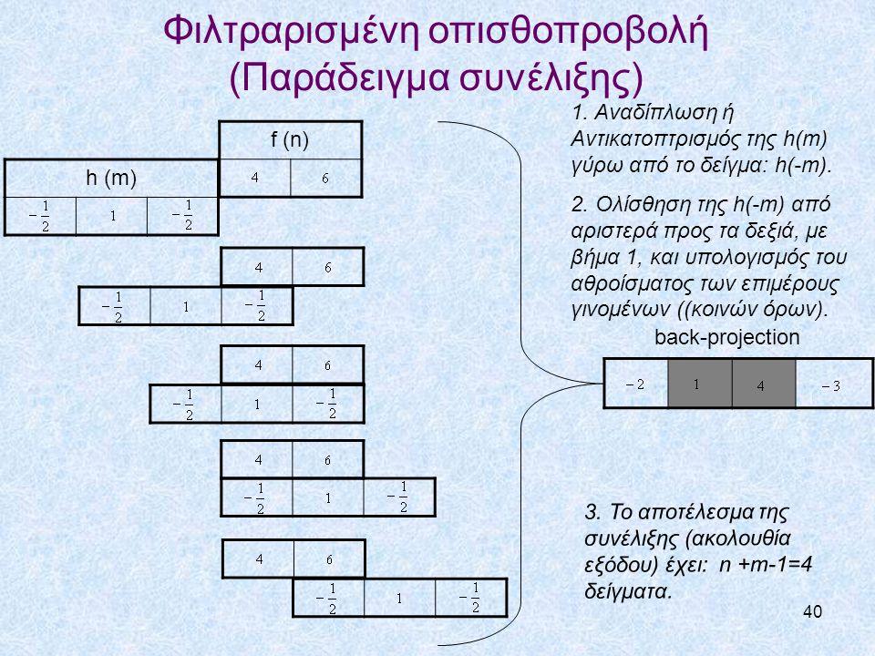Φιλτραρισμένη οπισθοπροβολή (Παράδειγμα συνέλιξης) h (m) f (n) 1.
