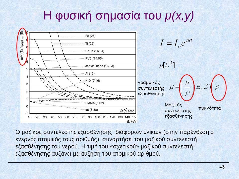 Η φυσική σημασία του μ(x,y) Ο μαζικός συντελεστής εξασθένησης διάφορων υλικών (στην παρένθεση ο ενεργός ατομικός τους αριθμός) συναρτήσει του μαζικού συντελεστή εξασθένησης του νερού.