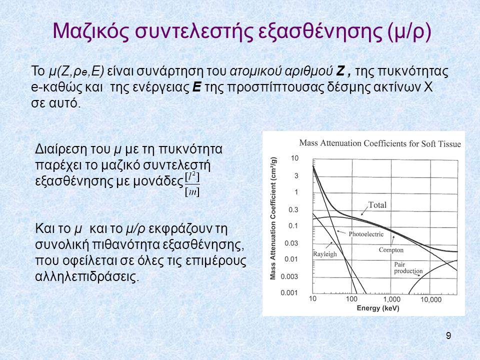 Μαζικός συντελεστής εξασθένησης (μ/ρ) Το μ(Ζ,ρ e,Ε) είναι συνάρτηση του ατομικού αριθμού Ζ, της πυκνότητας e-καθώς και της ενέργειας Ε της προσπίπτουσας δέσμης ακτίνων Χ σε αυτό.