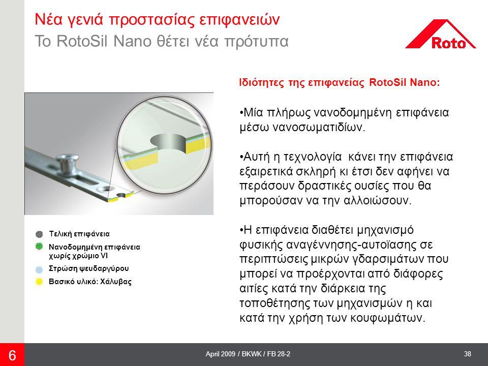 38April 2009 / BKWK / FB 28-2 6 Νέα γενιά προστασίας επιφανειών Το RotoSil Nano θέτει νέα πρότυπα Τελική επιφάνεια Νανοδομημένη επιφάνεια χωρίς χρώμιο