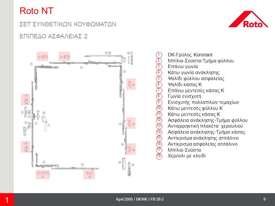 40April 2009 / BKWK / FB 28-2 6 Roto NT Διαδικασίες ελέγχου Ο TÜV ως ανεξάρτητος οργανισμός δοκιμών επιβεβαιώνει  τους ανώτατους ελέγχους ποιότητας και προτύπου ελέγχου – που υπερβαίνουν τα πρότυπα RAL και DIN  τη μεθοδική διαδικασία  την ορθότητα και αποτελεσματικότητα συνολικά του συστήματος