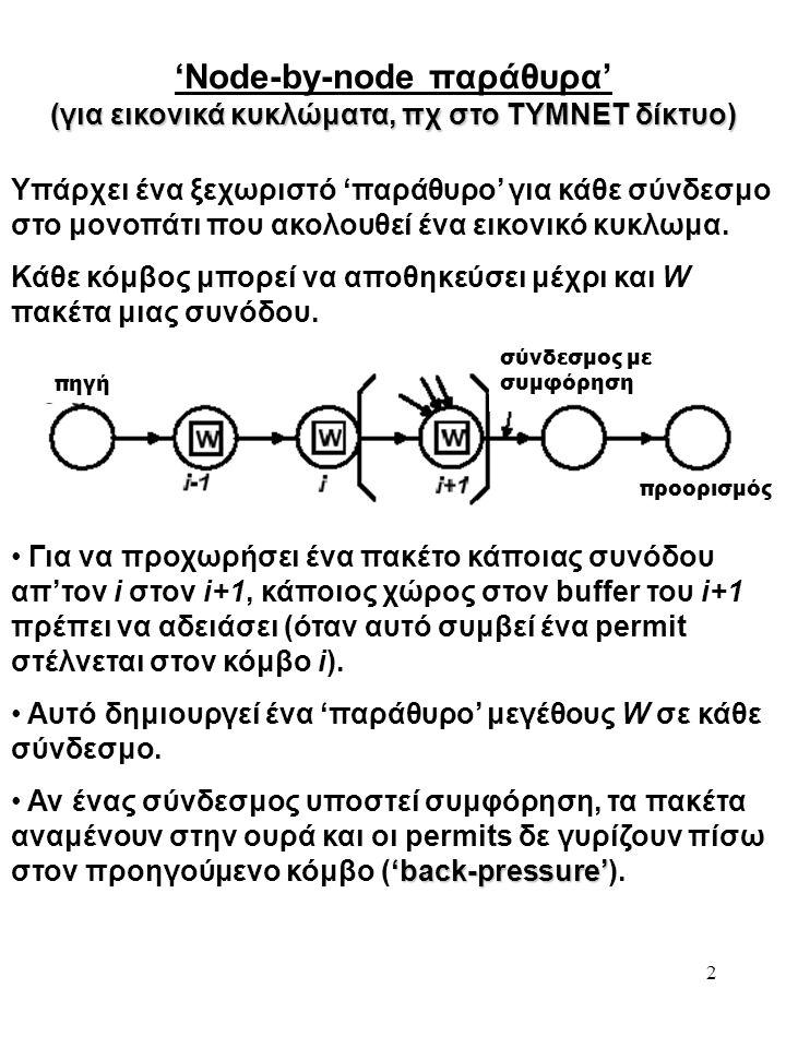 2 'Node-by-node παράθυρα' (για εικονικά κυκλώματα, πχ στο TYMNET δίκτυο) Υπάρχει ένα ξεχωριστό 'παράθυρο' για κάθε σύνδεσμο στο μονοπάτι που ακολουθεί ένα εικονικό κυκλωμα.